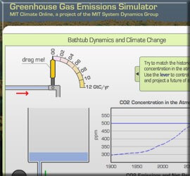 Greenhouse Emissions Simulator